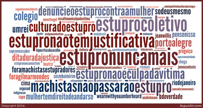 hashtagcloud