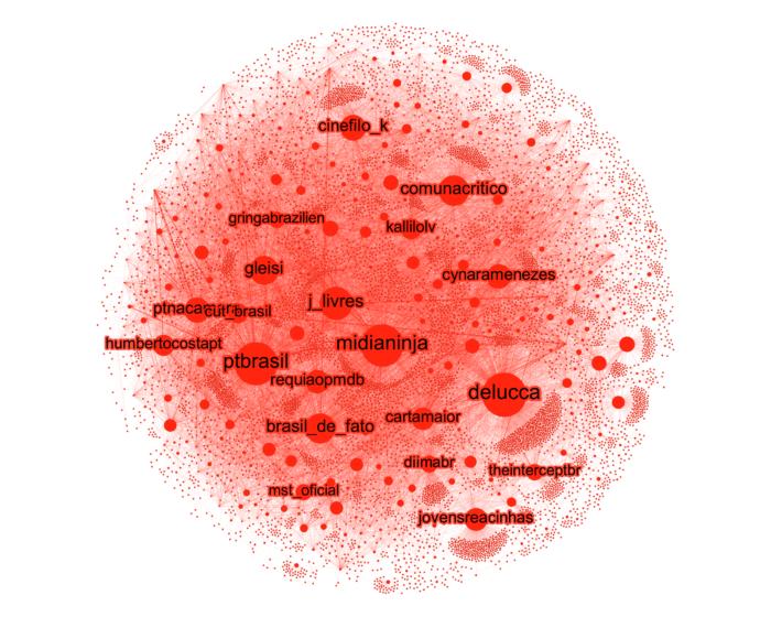 grafo2-vermelho