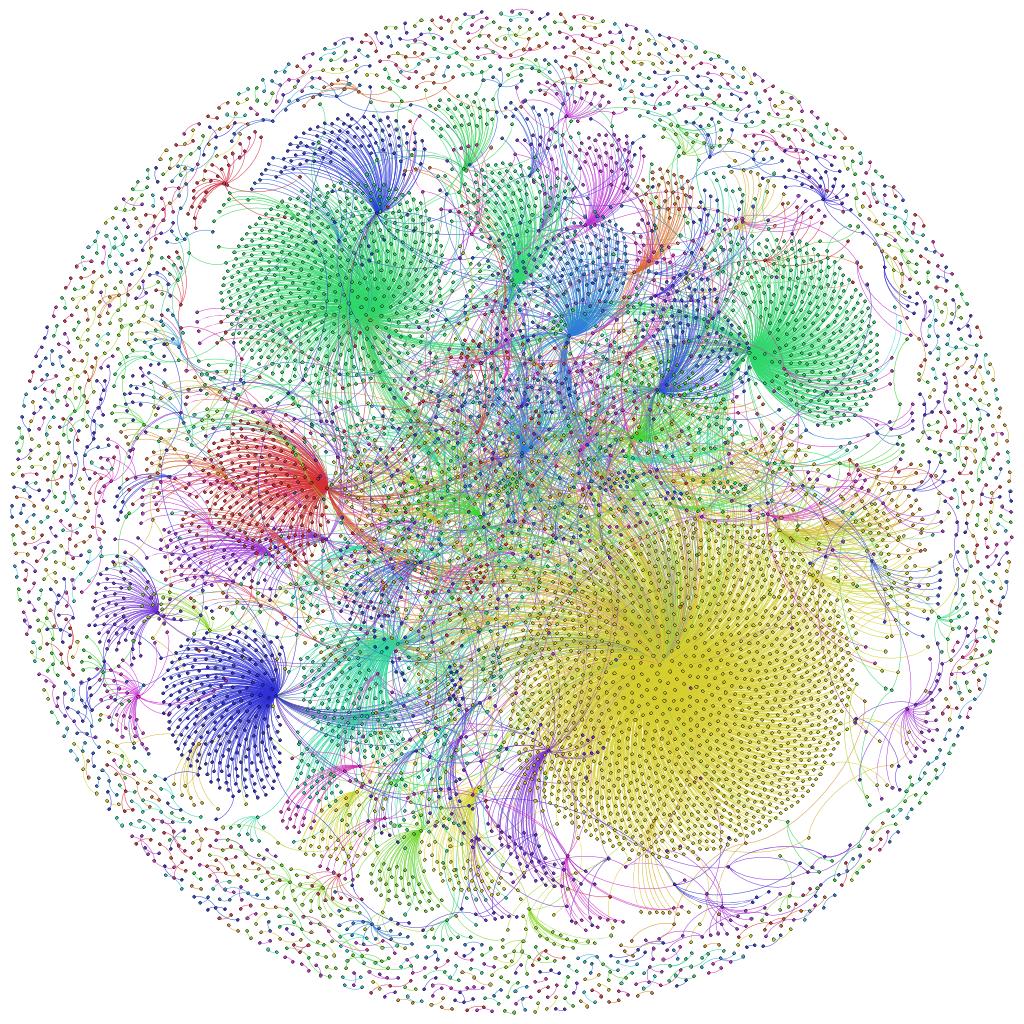 """Rede de Rts contendo a palavra """"tarifa"""" no Twitter, coletados entre 17h às 23h50."""