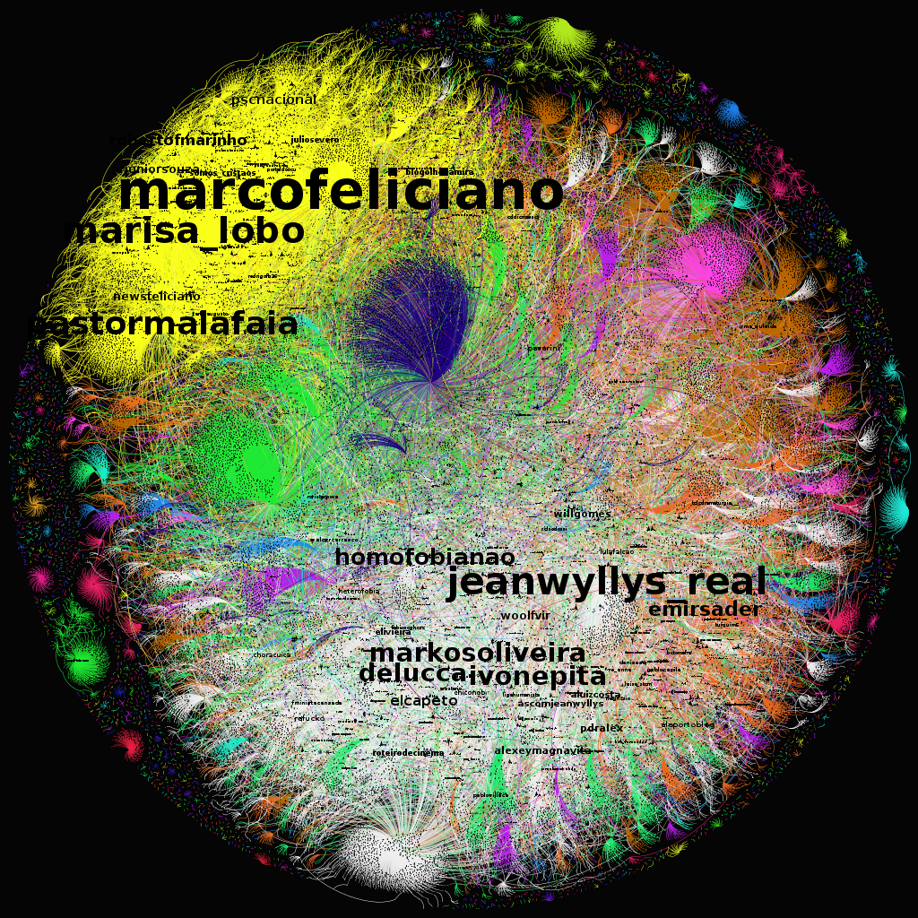 Rede de compartilhamento de textos (tweets) no Twitter mostra as autoridades que difundem informações sobre a atuação política do deputado Marco Feliciano.